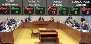 votacao-stf-impeachment-rito_KzVmK9R